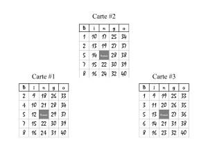 Cartes bingo